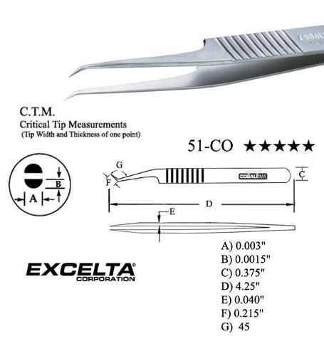 Excelta 51-CO