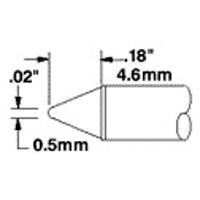 Cartridge  Conical Sharp  0 5mm x 4 6mm STTC 011