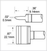 Blade Cartridge  22mm  0 866  RFP BL3