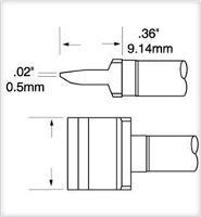 Cartridge  Blade  5mm  0 2  SMTC 164